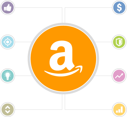 amazon-web-store-development